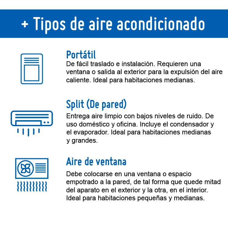 Splits De Aire Acondicionado En Tu Salón: Aire Acondicionado: Temperatura Ideal A Tus Manos