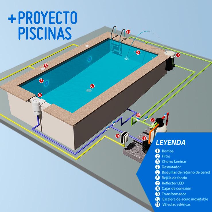 Piscinas de fibra sodimac design de imagem - Presupuestos para piscinas ...